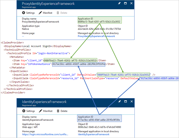Azure AD B2C: Custom policies – importing the exported